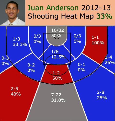 Juan Hot Chart