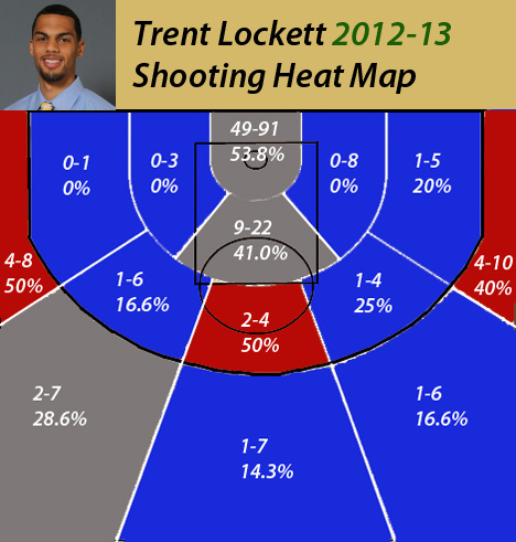 Lockett Hot Chart Base
