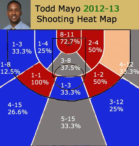 Mayo Hot Chart