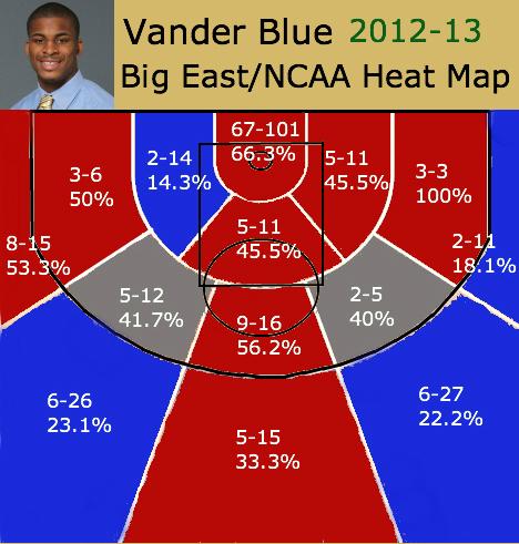 Vander Hot Chart