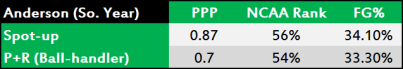 Juan Anderson's perimeter-based numbers.
