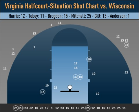 (Shot chart by Luke Winn/Sports Illustrated)
