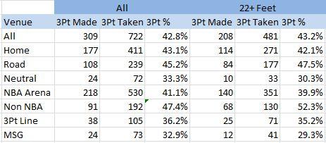 3Pt comparison.JPG