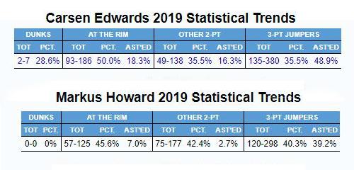 Edwards v Howard.png