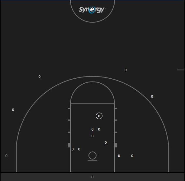 Shot Chart.JPG