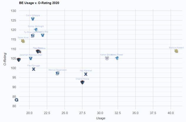Sacar Chart.JPG